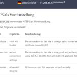 Überprüfung der Website durch externe Tools
